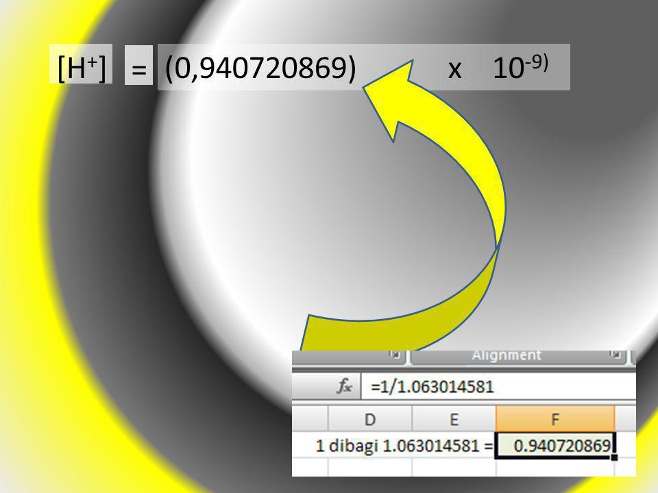 [H+] = (0,940720869) x 10-9)